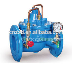 Provide Slow shut check valves